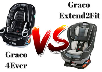 Graco 4ever Extend2Fit
